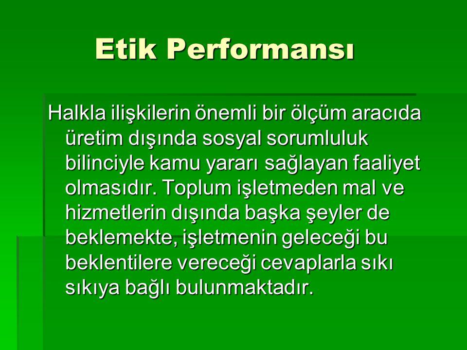 Etik Performansı