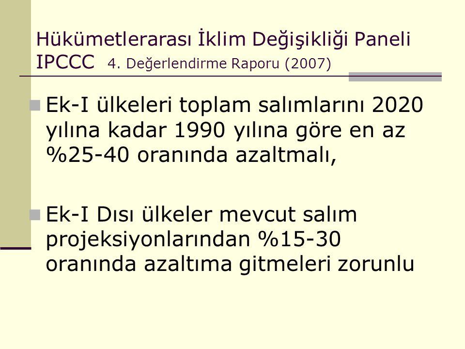 Hükümetlerarası İklim Değişikliği Paneli IPCCC 4