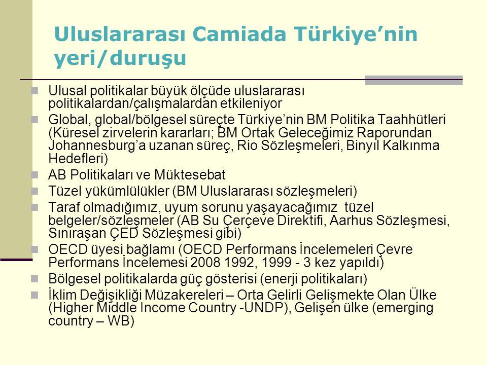 Uluslararası Camiada Türkiye'nin yeri/duruşu