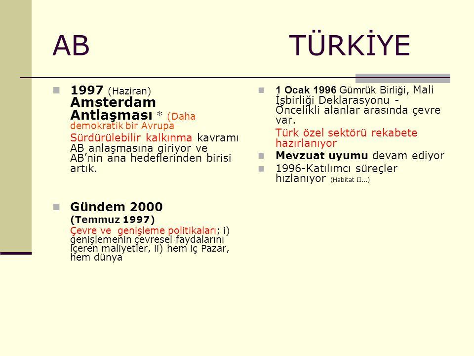 AB TÜRKİYE 1997 (Haziran) Amsterdam Antlaşması * (Daha demokratik bir Avrupa.