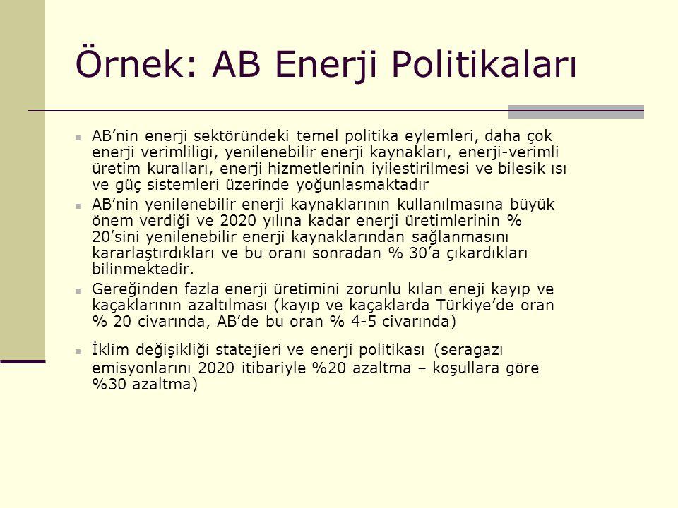 Örnek: AB Enerji Politikaları
