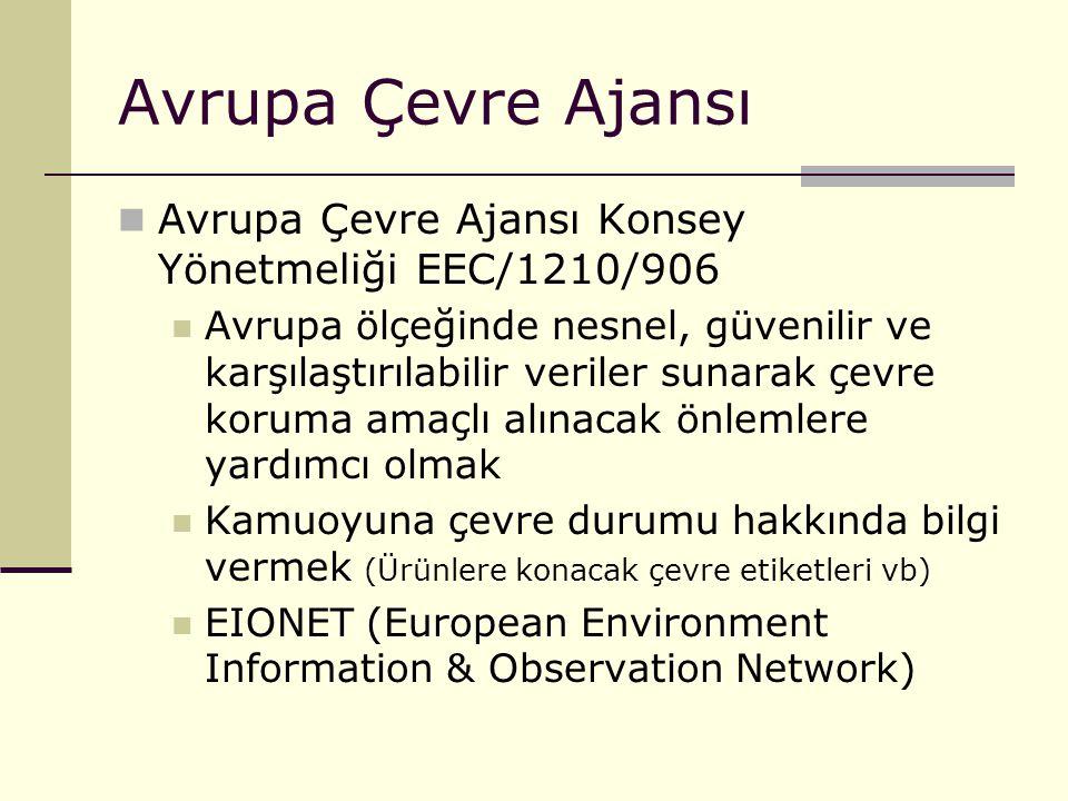 Avrupa Çevre Ajansı Avrupa Çevre Ajansı Konsey Yönetmeliği EEC/1210/906.