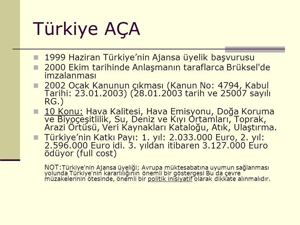 Türkiye AÇA 1999 Haziran Türkiye'nin Ajansa üyelik başvurusu