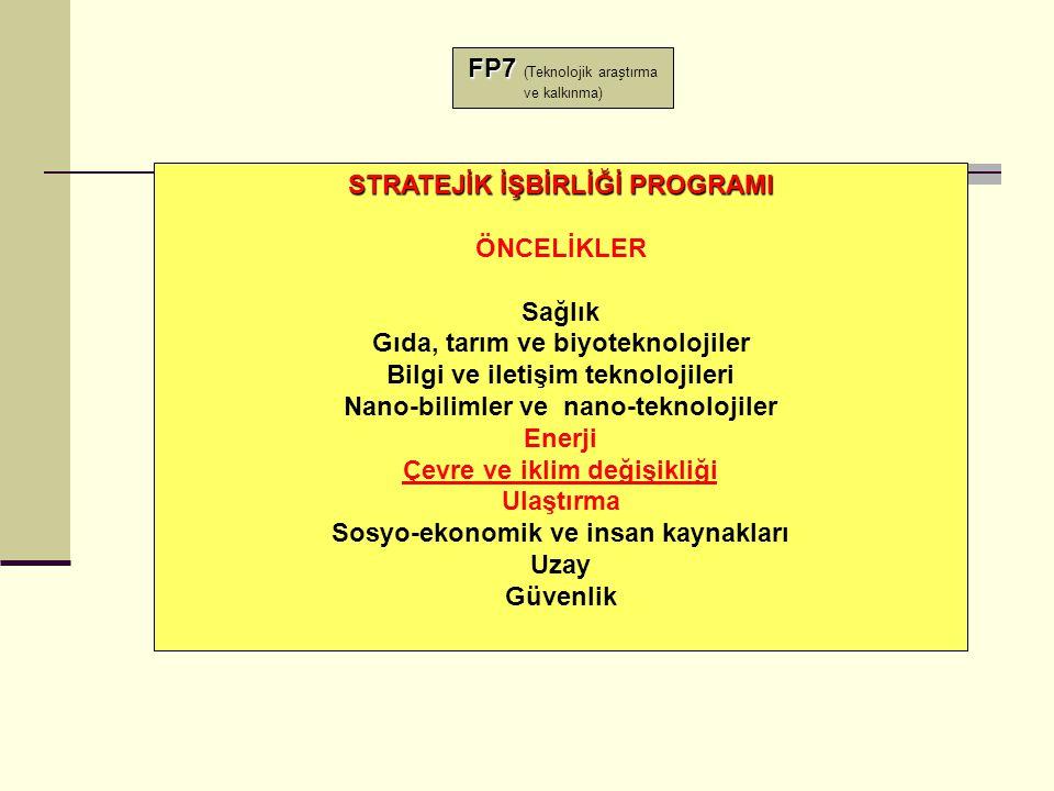 FP7 (Teknolojik araştırma ve kalkınma)