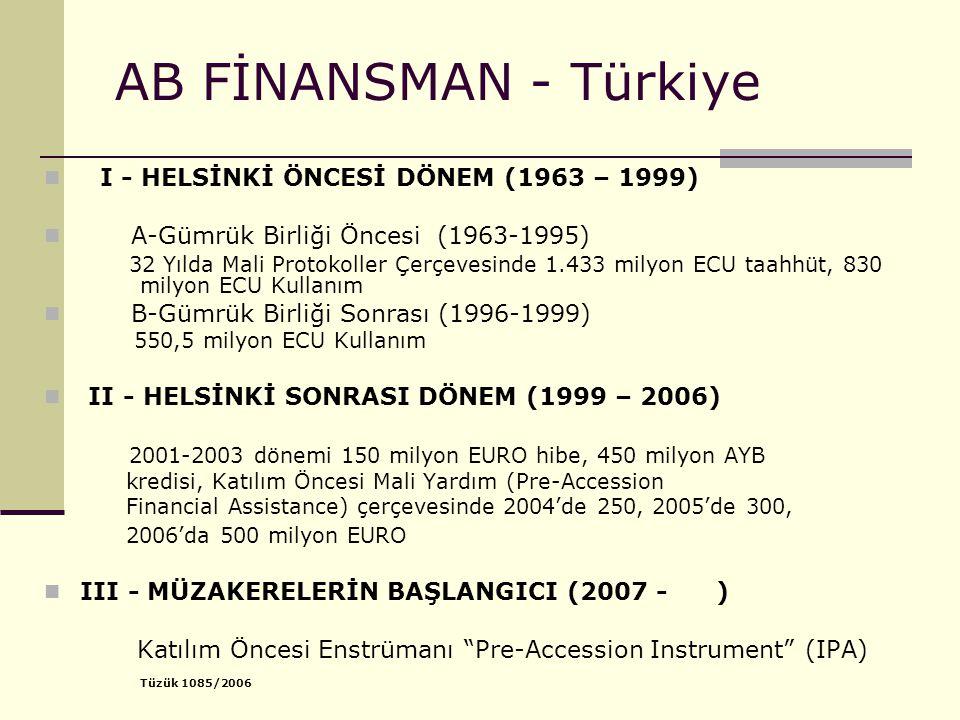 AB FİNANSMAN - Türkiye I - HELSİNKİ ÖNCESİ DÖNEM (1963 – 1999)