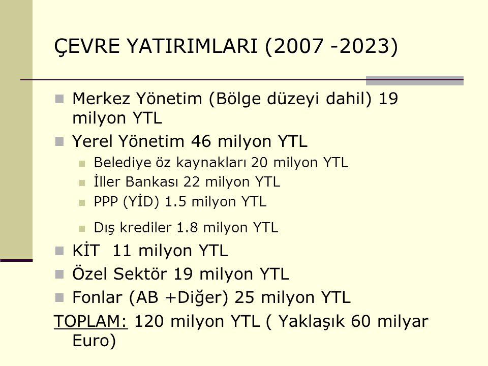 ÇEVRE YATIRIMLARI (2007 -2023) Merkez Yönetim (Bölge düzeyi dahil) 19 milyon YTL. Yerel Yönetim 46 milyon YTL.