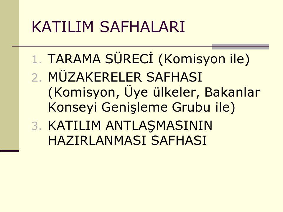 KATILIM SAFHALARI TARAMA SÜRECİ (Komisyon ile)