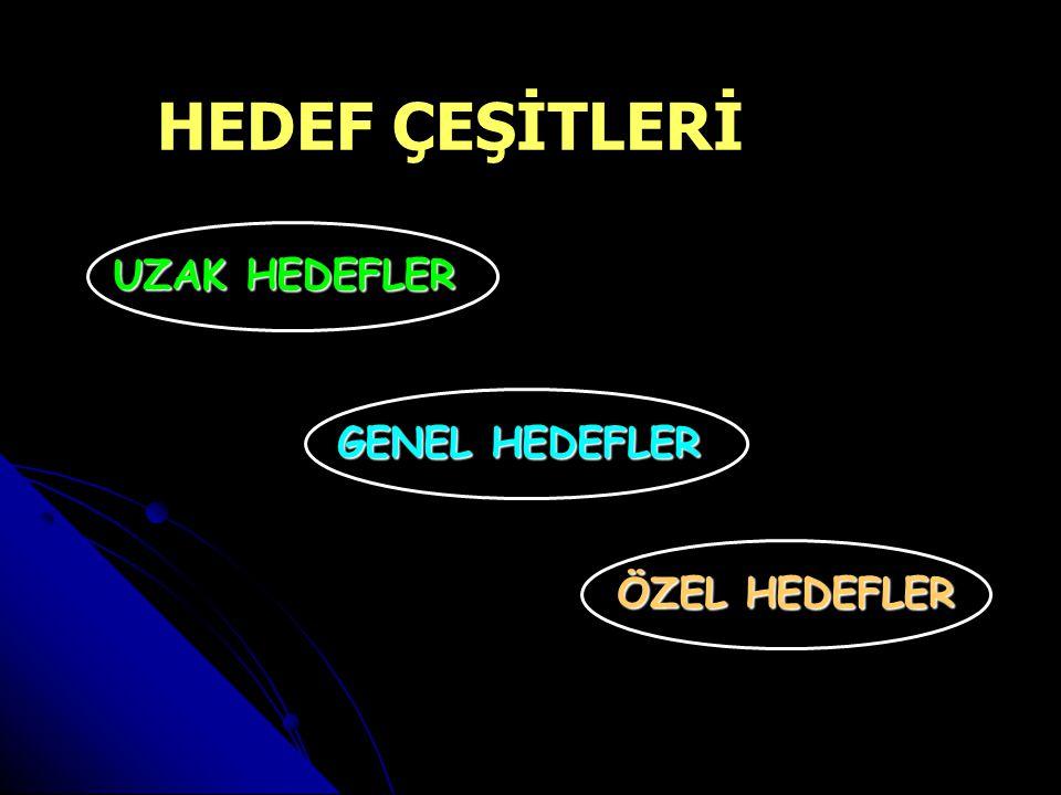 HEDEF ÇEŞİTLERİ UZAK HEDEFLER GENEL HEDEFLER ÖZEL HEDEFLER