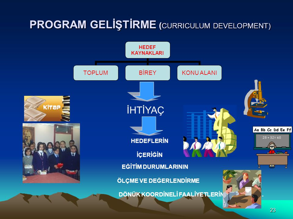 PROGRAM GELİŞTİRME (CURRICULUM DEVELOPMENT)