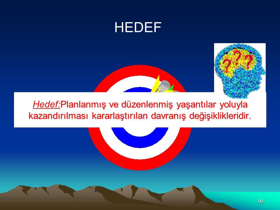 HEDEF Hedef:Planlanmış ve düzenlenmiş yaşantılar yoluyla kazandırılması kararlaştırılan davranış değişiklikleridir.