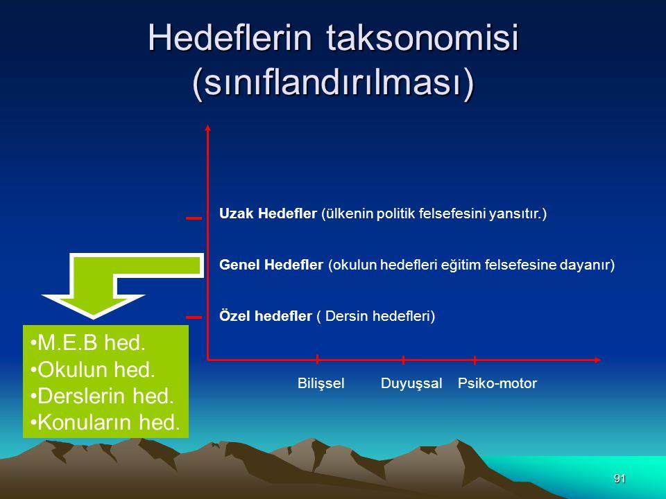 Hedeflerin taksonomisi (sınıflandırılması)