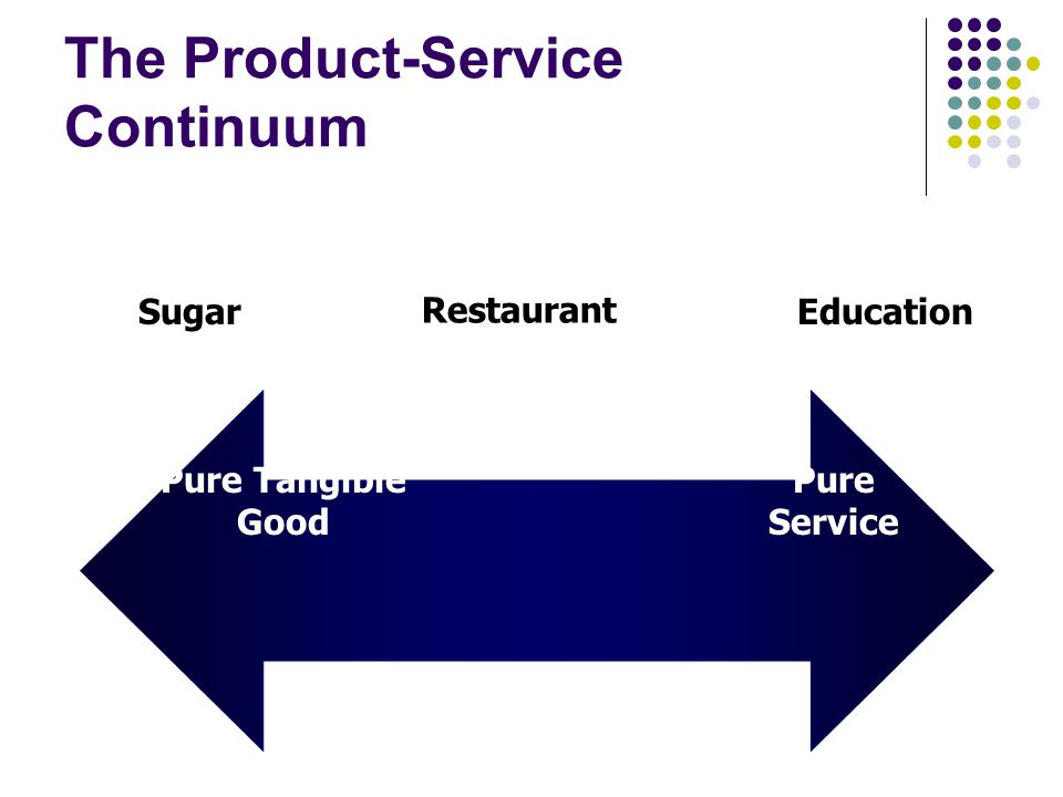 The Product-Service Continuum