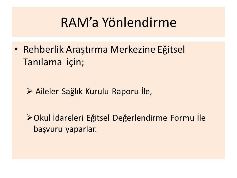 RAM'a Yönlendirme Rehberlik Araştırma Merkezine Eğitsel Tanılama için;