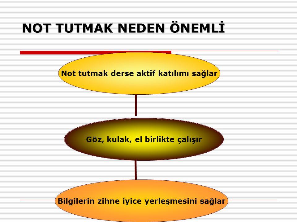 NOT TUTMAK NEDEN ÖNEMLİ