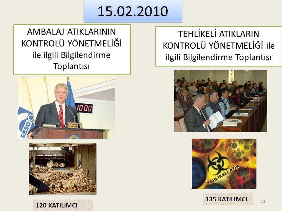 15.02.2010 AMBALAJ ATIKLARININ KONTROLÜ YÖNETMELİĞİ ile ilgili Bilgilendirme Toplantısı.