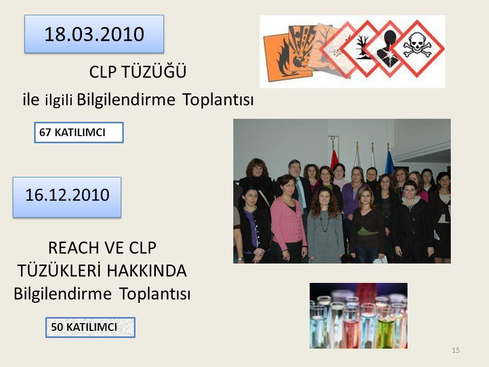 18.03.2010 CLP TÜZÜĞÜ ile ilgili Bilgilendirme Toplantısı