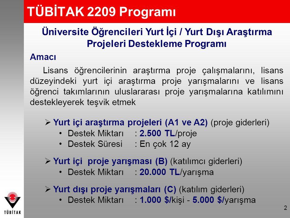 TÜBİTAK 2209 Programı Üniversite Öğrencileri Yurt İçi / Yurt Dışı Araştırma Projeleri Destekleme Programı.