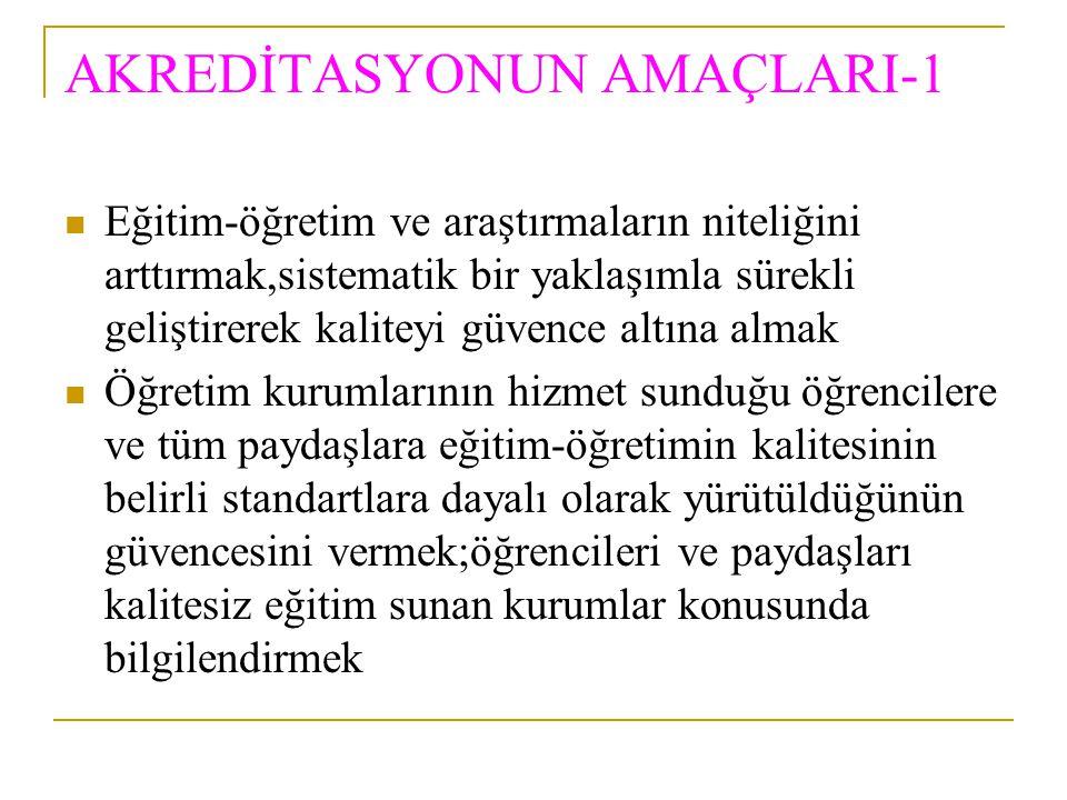 AKREDİTASYONUN AMAÇLARI-1