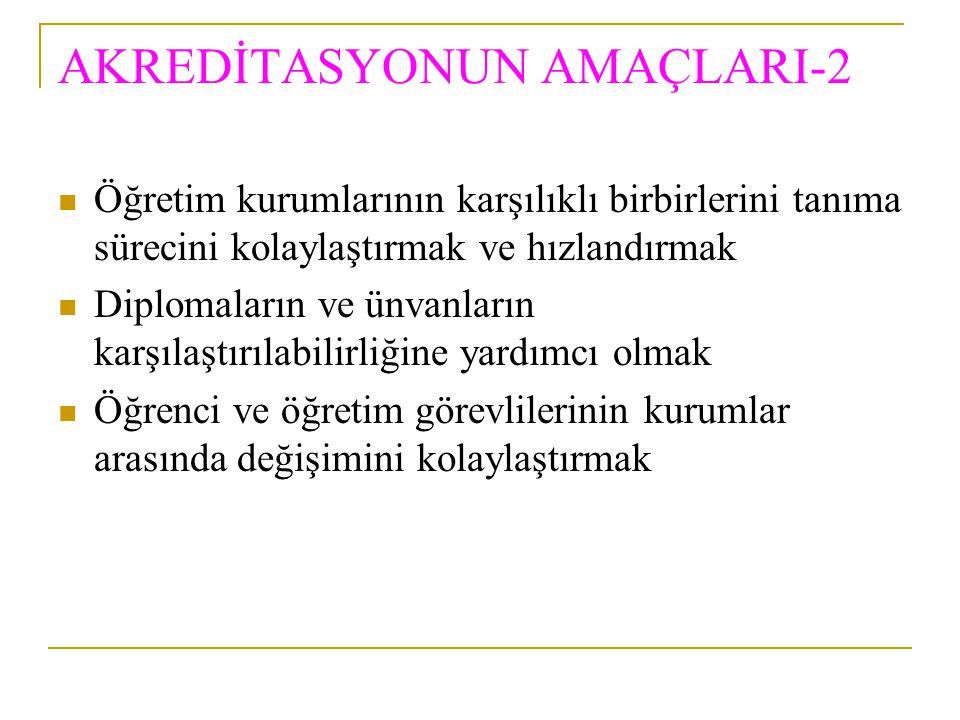 AKREDİTASYONUN AMAÇLARI-2