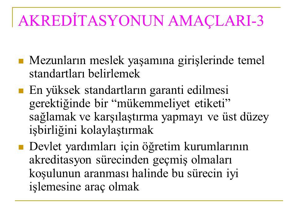 AKREDİTASYONUN AMAÇLARI-3