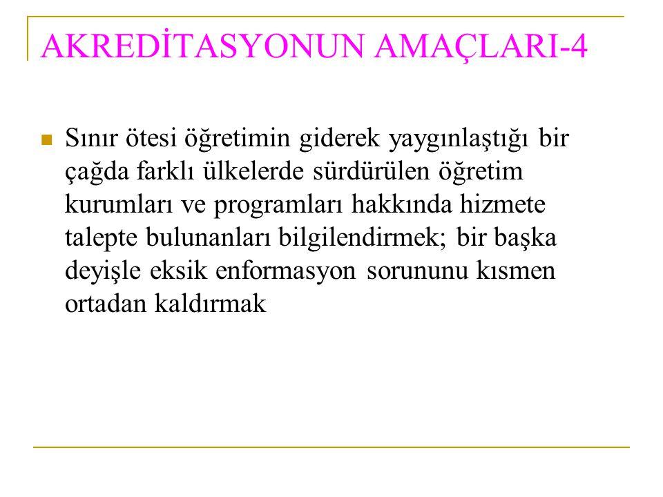 AKREDİTASYONUN AMAÇLARI-4