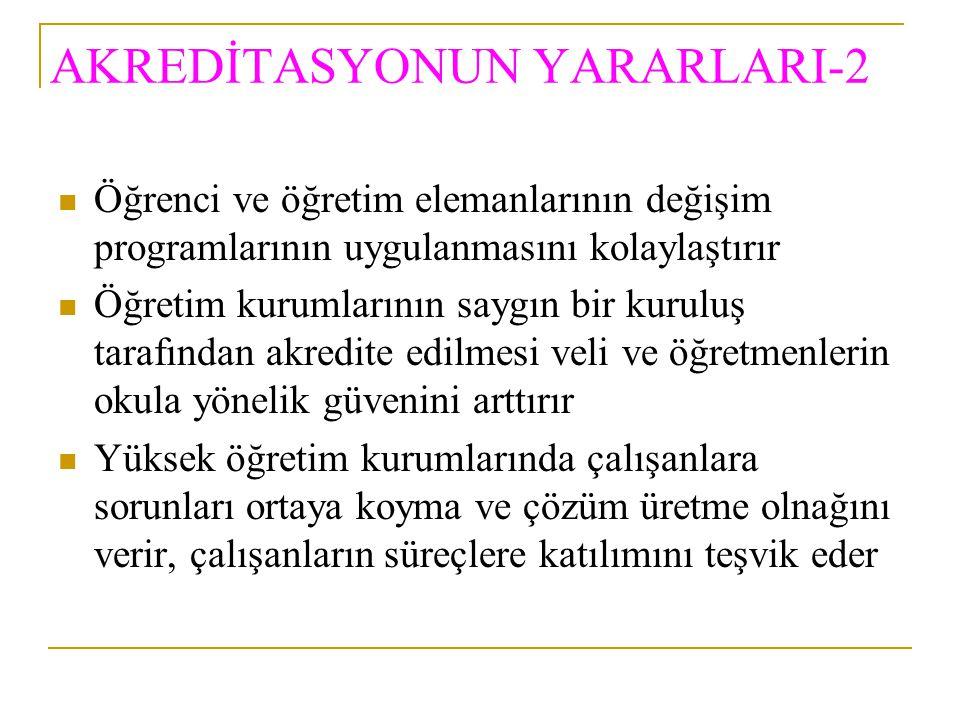 AKREDİTASYONUN YARARLARI-2
