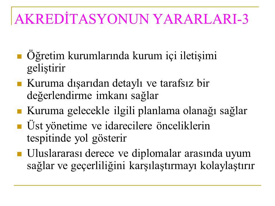 AKREDİTASYONUN YARARLARI-3