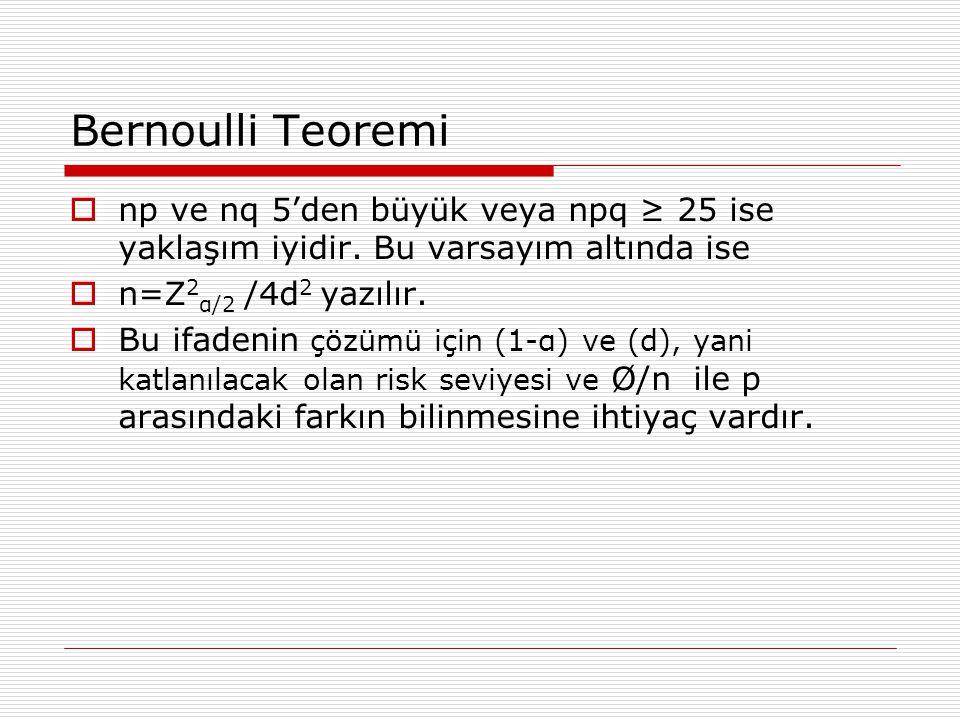 Bernoulli Teoremi np ve nq 5'den büyük veya npq ≥ 25 ise yaklaşım iyidir. Bu varsayım altında ise. n=Z2α/2 /4d2 yazılır.