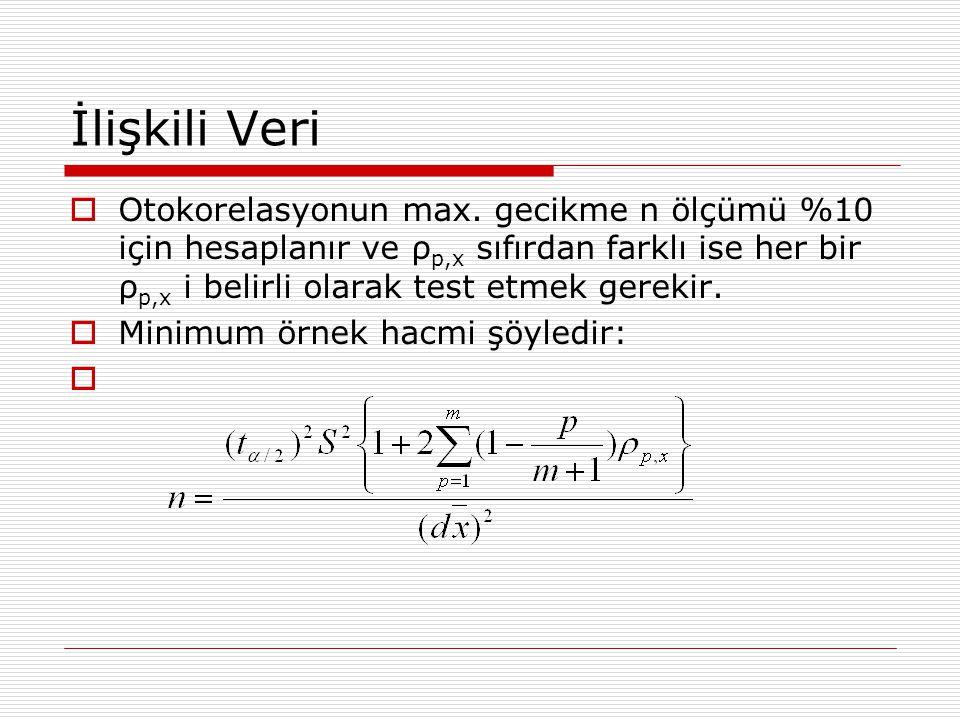 İlişkili Veri Otokorelasyonun max. gecikme n ölçümü %10 için hesaplanır ve ρp,x sıfırdan farklı ise her bir ρp,x i belirli olarak test etmek gerekir.
