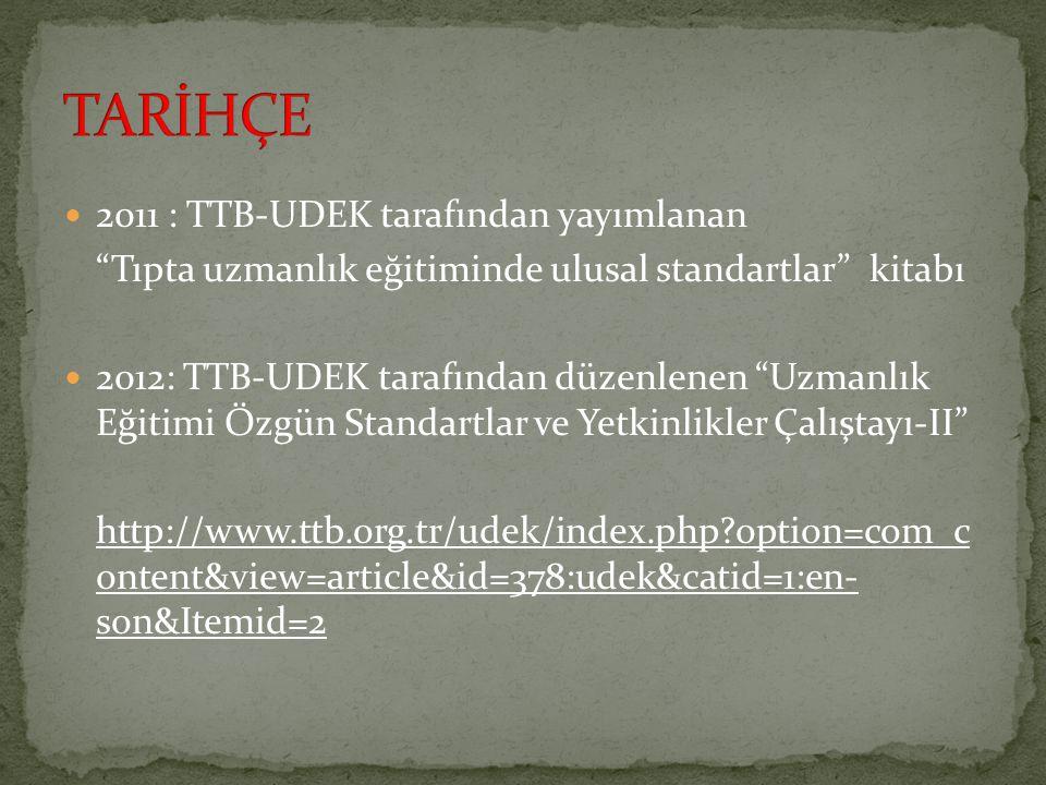 TARİHÇE 2011 : TTB-UDEK tarafından yayımlanan