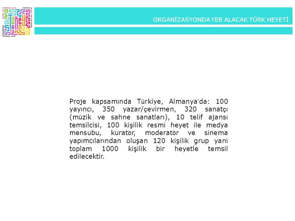 ORGANİZASYONDA YER ALACAK TÜRK HEYETİ