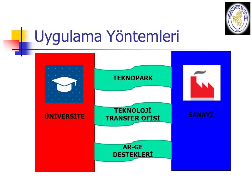 TEKNOLOJİ TRANSFER OFİSİ