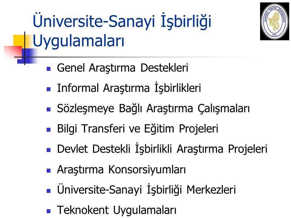 Üniversite-Sanayi İşbirliği Uygulamaları