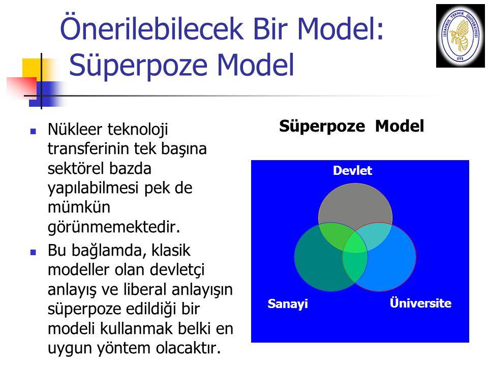 Önerilebilecek Bir Model: Süperpoze Model