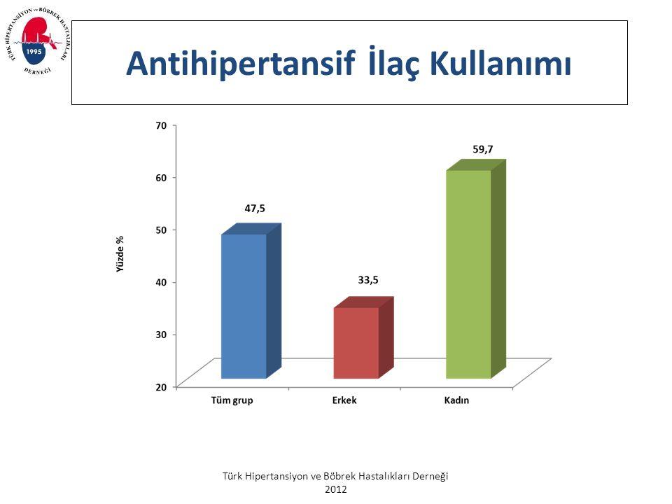 Antihipertansif İlaç Kullanımı