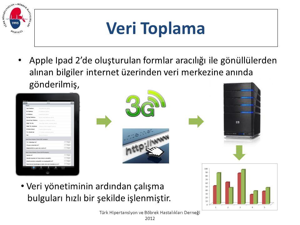 Veri Toplama Apple Ipad 2'de oluşturulan formlar aracılığı ile gönüllülerden alınan bilgiler internet üzerinden veri merkezine anında gönderilmiş,