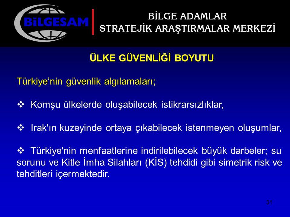 ÜLKE GÜVENLİĞİ BOYUTU Türkiye'nin güvenlik algılamaları; Komşu ülkelerde oluşabilecek istikrarsızlıklar,