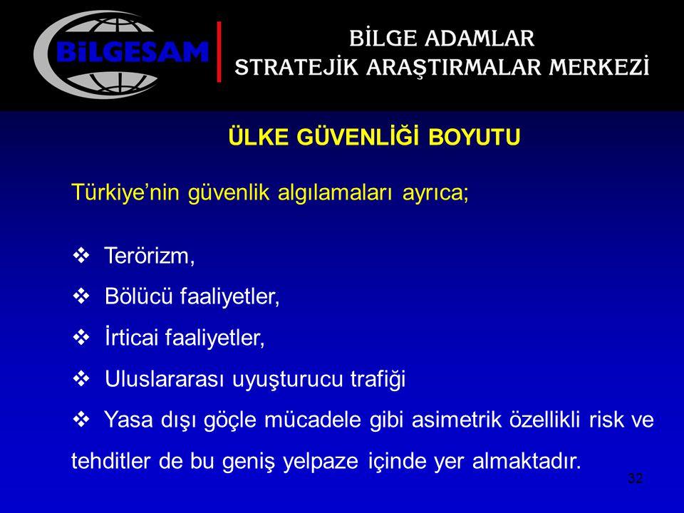 ÜLKE GÜVENLİĞİ BOYUTU Türkiye'nin güvenlik algılamaları ayrıca; Terörizm, Bölücü faaliyetler, İrticai faaliyetler,