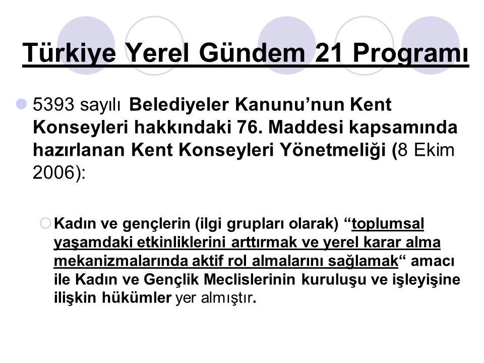 Türkiye Yerel Gündem 21 Programı