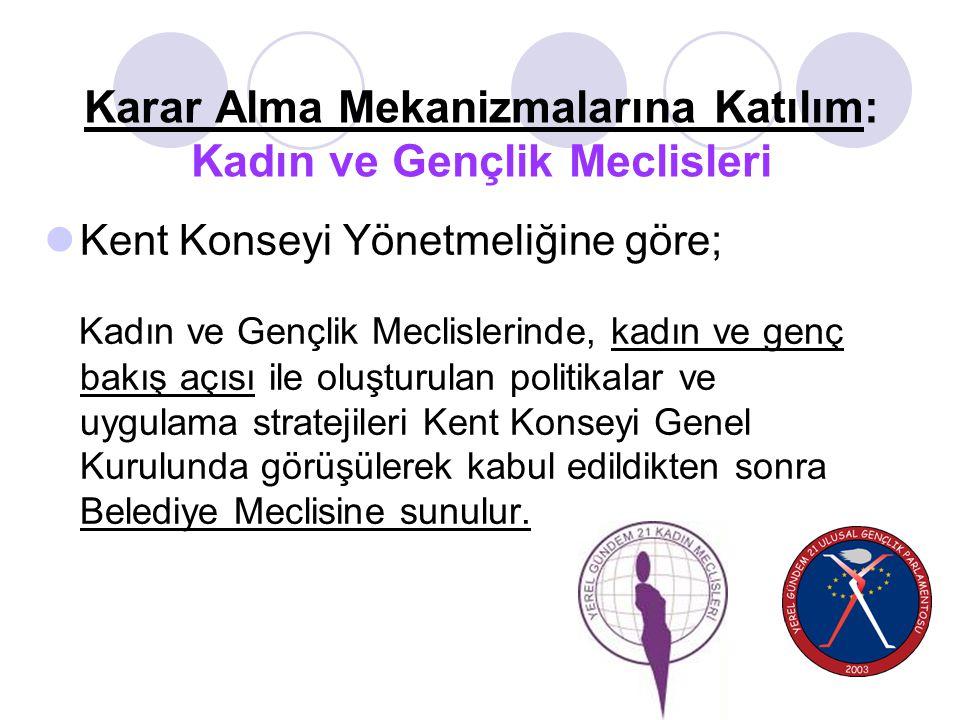 Karar Alma Mekanizmalarına Katılım: Kadın ve Gençlik Meclisleri