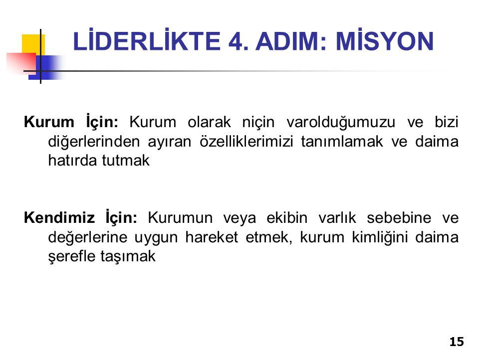 LİDERLİKTE 4. ADIM: MİSYON