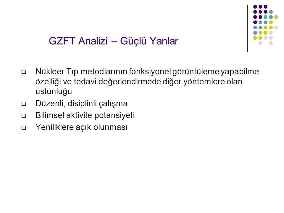 GZFT Analizi – Güçlü Yanlar