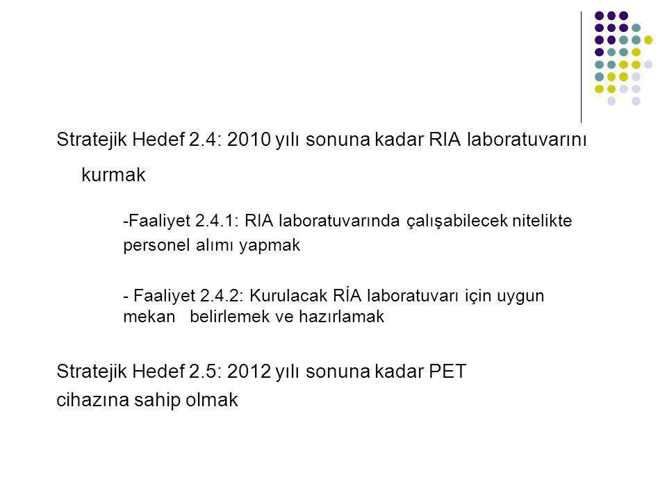 Stratejik Hedef 2.4: 2010 yılı sonuna kadar RIA laboratuvarını kurmak