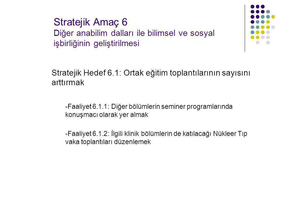 Stratejik Amaç 6 Diğer anabilim dalları ile bilimsel ve sosyal işbirliğinin geliştirilmesi