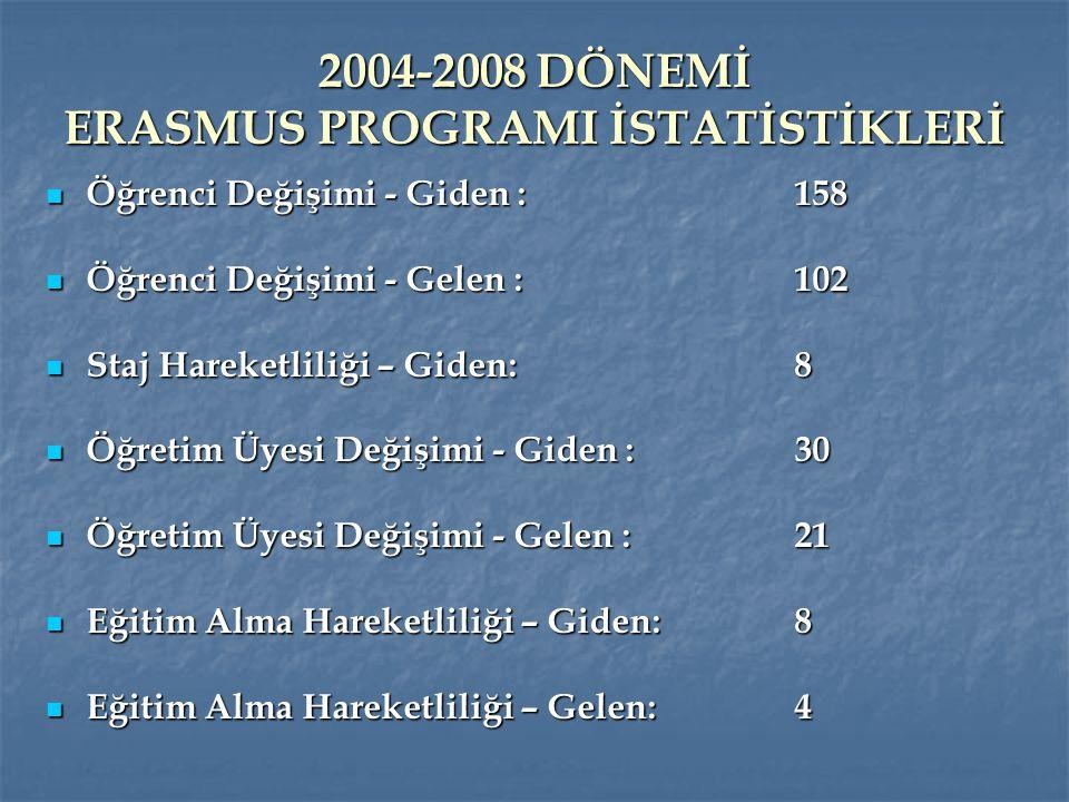 2004-2008 DÖNEMİ ERASMUS PROGRAMI İSTATİSTİKLERİ