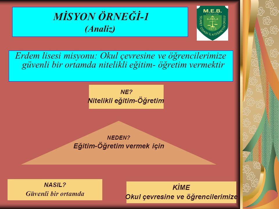 MİSYON ÖRNEĞİ-1 (Analiz)