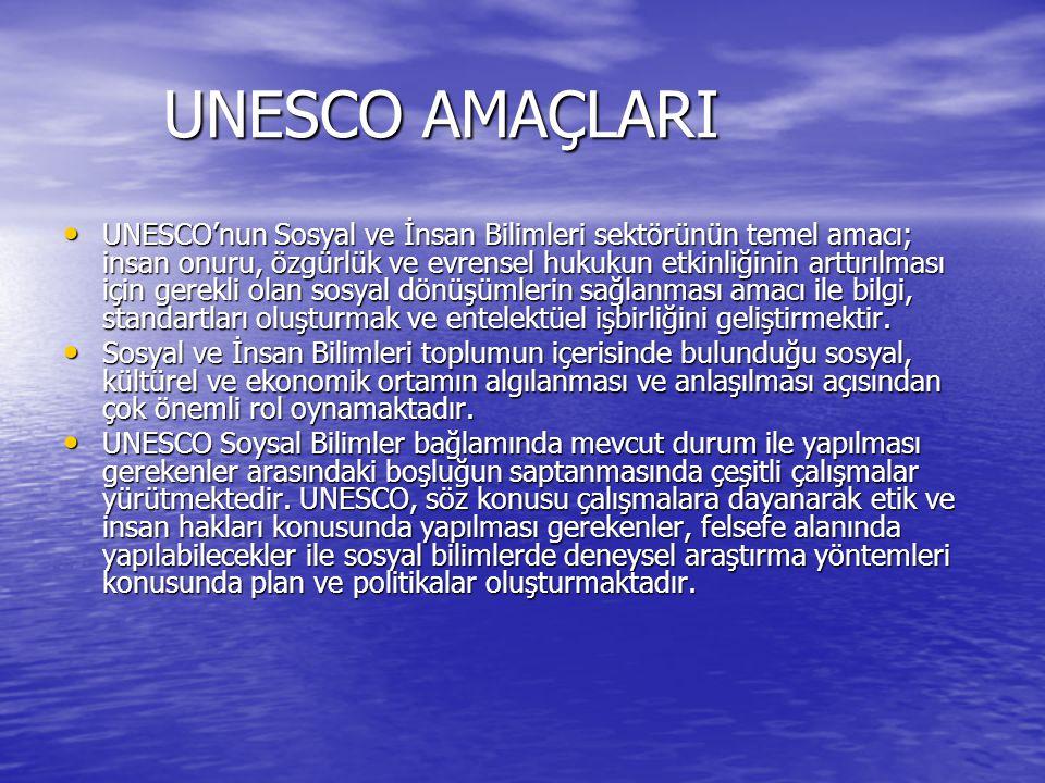 UNESCO AMAÇLARI