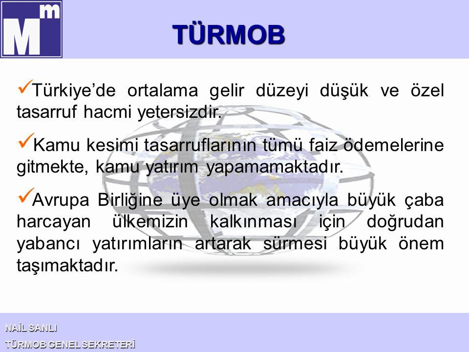 TÜRMOB Türkiye'de ortalama gelir düzeyi düşük ve özel tasarruf hacmi yetersizdir.