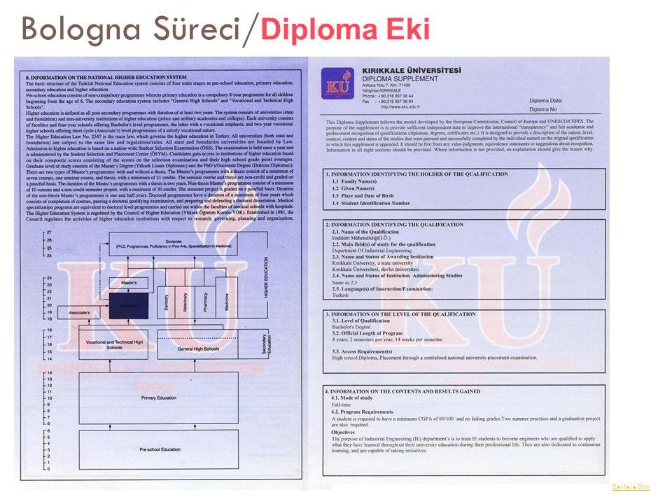 Bologna Süreci/Diploma Eki