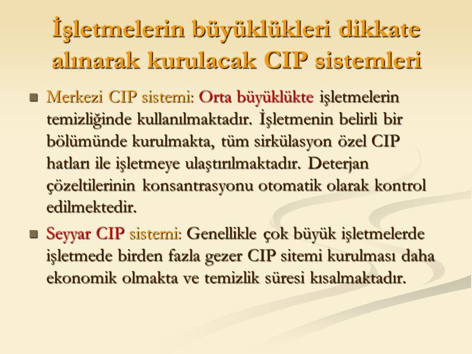 İşletmelerin büyüklükleri dikkate alınarak kurulacak CIP sistemleri